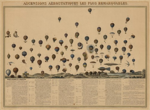 "Ascensions Aerostatiques Les Plus Remarquables. : Resume Historique de L'Aerostation. Published a Paris chez Barthelemier Freres, Rue Hautefeuille, 22 et 30. Engraving handcolored, 1851.  Print lists 81 balloon flights starting with 1638 although the official first ascension was in 1783.  A great history of balloon flight, with successful and tragic flights. Image size 18 11/16 x 26 7/16"" (47.4 x 67.1 cm). LINK."