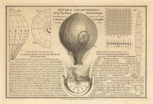 Details Geometriques de la Machine Aerostatique... Monsieur Jos. Montgolfier, le 19 June 1784. A Lyon chez Joubert fils, Graveur et Md. D'Estampes, G de rue Merciere. Etching, 1784. LINK.
