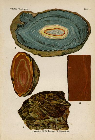 "Oxides (Quartz group). Plate 12.  1. Agate. 2,3. Jasper. 4. Hornstone. From ""The World's Minerals"" by J. Spencer. LINK."