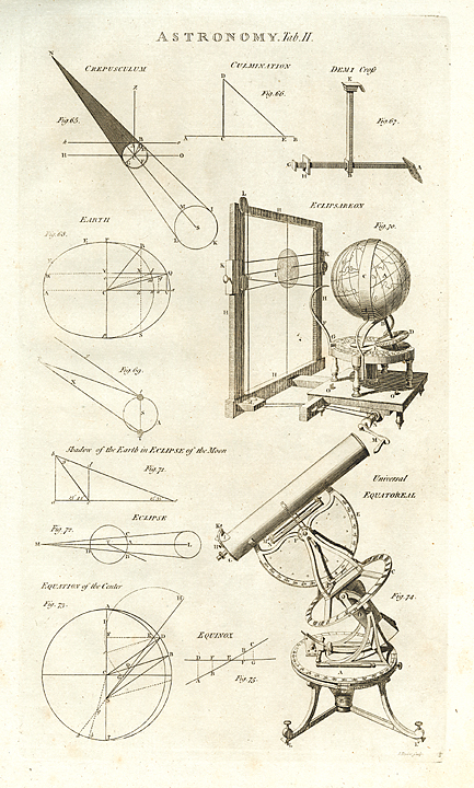 "Astronomy. Tab. II. Published by E. Chambers & Abraham Rees, London. Copper engraving, black and white, 1789. Platemark 14 3/8 x 8 1/4"" (365 x 210mm). LINK."
